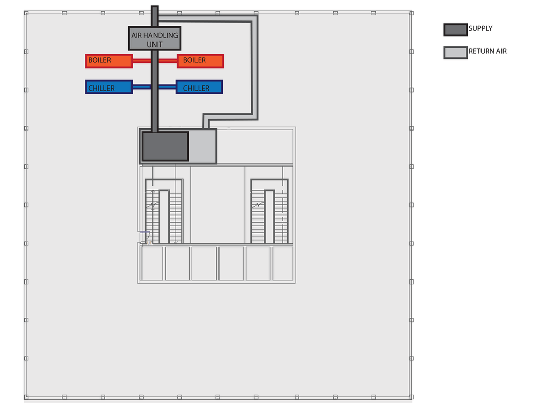 diagram showing the layout of the basement and top floor mechanical rooms showing boilers chillers air handling units and supply and return ducts  [ 1069 x 803 Pixel ]