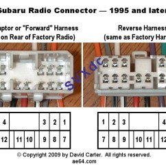 2005 Subaru Forester Radio Wiring Diagram 4 Prong Relay Harness Pin Out Connector Numbers