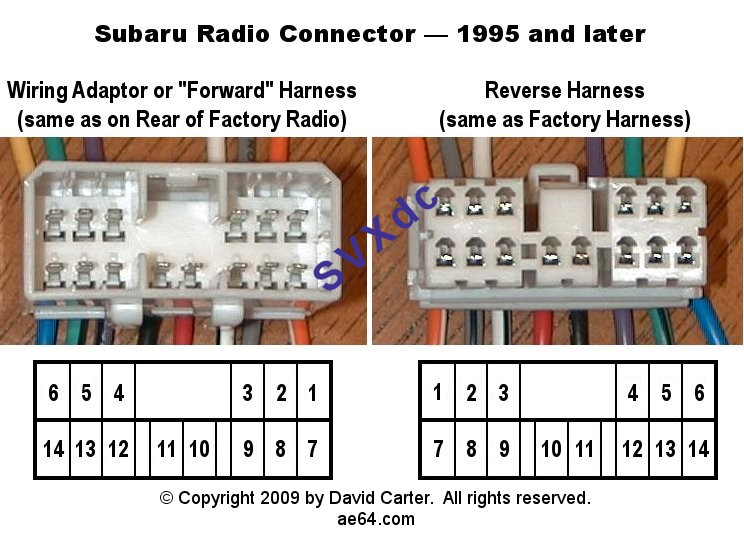 2005 subaru forester radio wiring diagram 5 axis cnc breakout board wrx harness pin-out