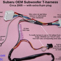 2003 Subaru Impreza Stereo Wiring Diagram Battery Selector Switch Oem Aux Jack Pics Info Forester Owners Forum
