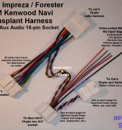 picture of subaru navi transplant harness with 16 pin aux socket [ 1024 x 768 Pixel ]