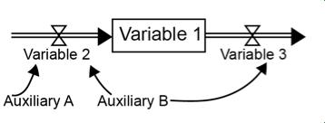 Loop Diagram Identification Number Loop Seal Wiring