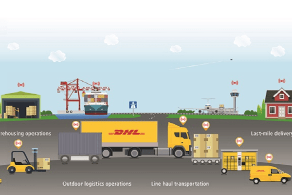 Ecommerce DHL Fulfillment Graphic