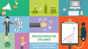 Inbound Marketing Explainer