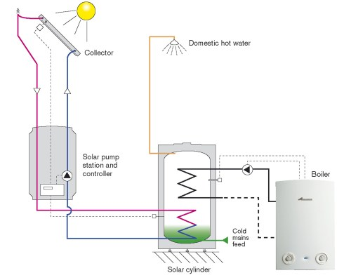 small resolution of ask andy solar pv