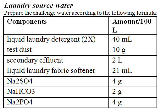 Laundry source water recipe