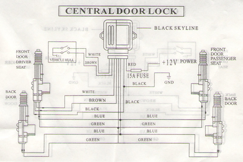 z_50734_5_4 central door locking wiring diagram central free wiring diagrams trackpro central locking wiring diagram at fashall.co