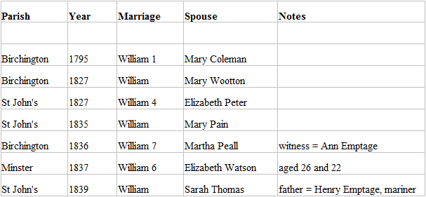 Surplus of Williams marriages