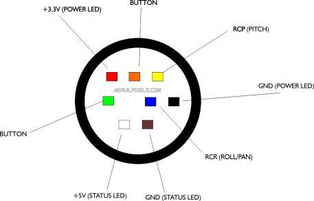 Alexmos 32BIT Elite Joystick 8 Pin Mini DIN Diagram