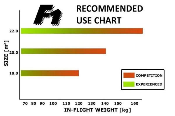 f1 user chart 1024x683