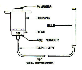 Fuji Pxw4 Kiln Wiring Diagram Fuji Electric Temperature