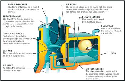 cessna 406 diagram 13 pin caravan plug wiring uk carb heat blog suck um up aero sphere