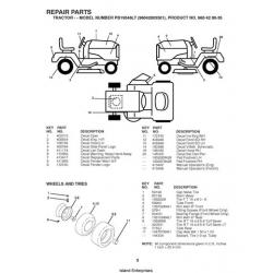 Poulan PRO PB19546LT (96042003501) Tractor/Ride Mowers