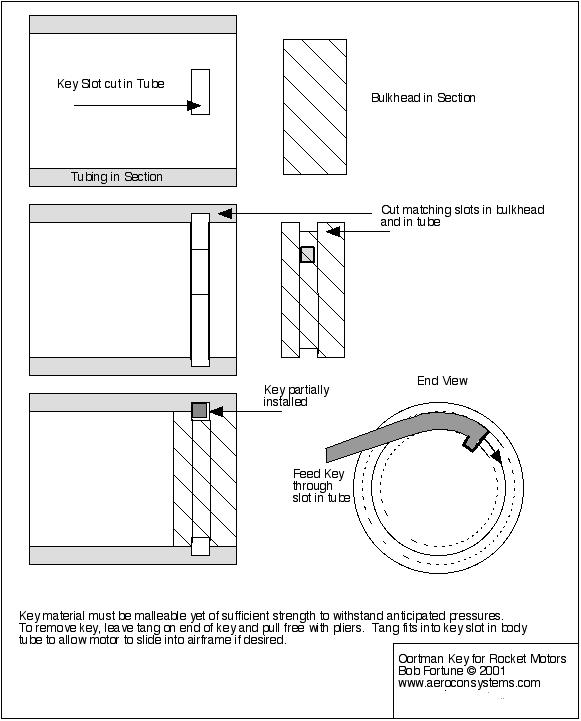Machinequips for Parker bayside frameless torque motors