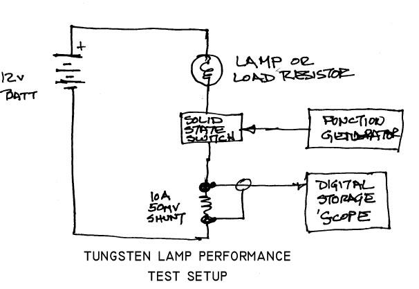 sho me wig wag wiring diagram gas hot water heater thermostat hg davidforlife de circuits name rh 20 9 15 art brut creation whelen