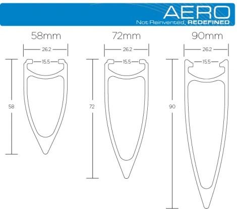 Aero-Rim-Line-2