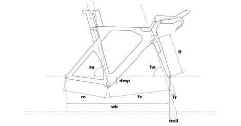 csm_geometrie_1152x600px_my17_timemachine-01_44d3977211