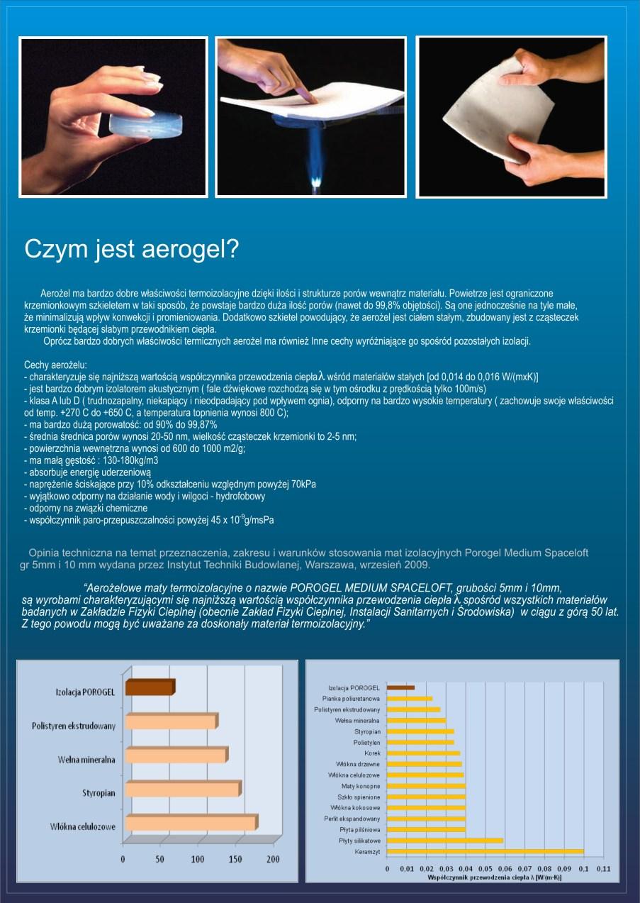 informacje o Aerogel