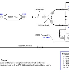 plumbing monkey june 2013 gm fuel pump relay wiring fuel pump plumbing diagram [ 2893 x 1505 Pixel ]