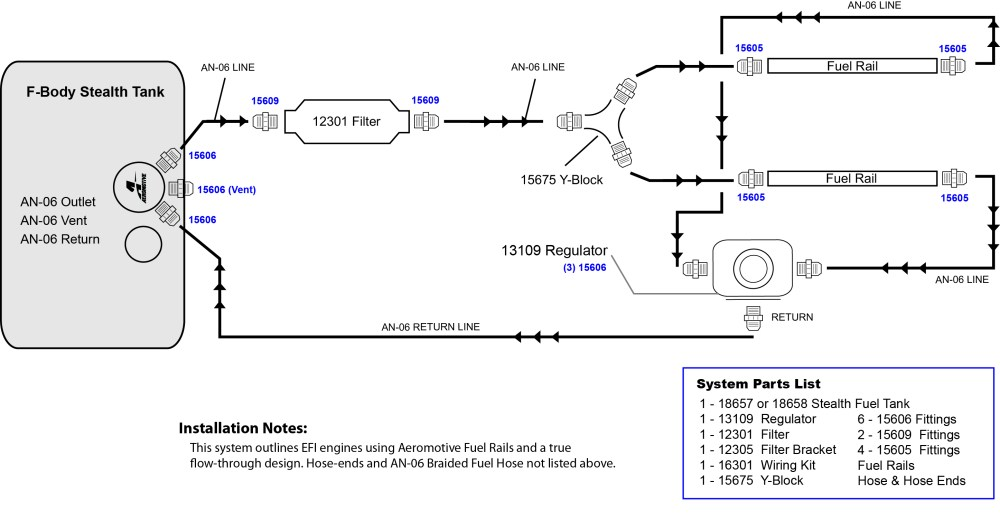 medium resolution of plumbing monkey june 2013 gm fuel pump relay wiring fuel pump plumbing diagram