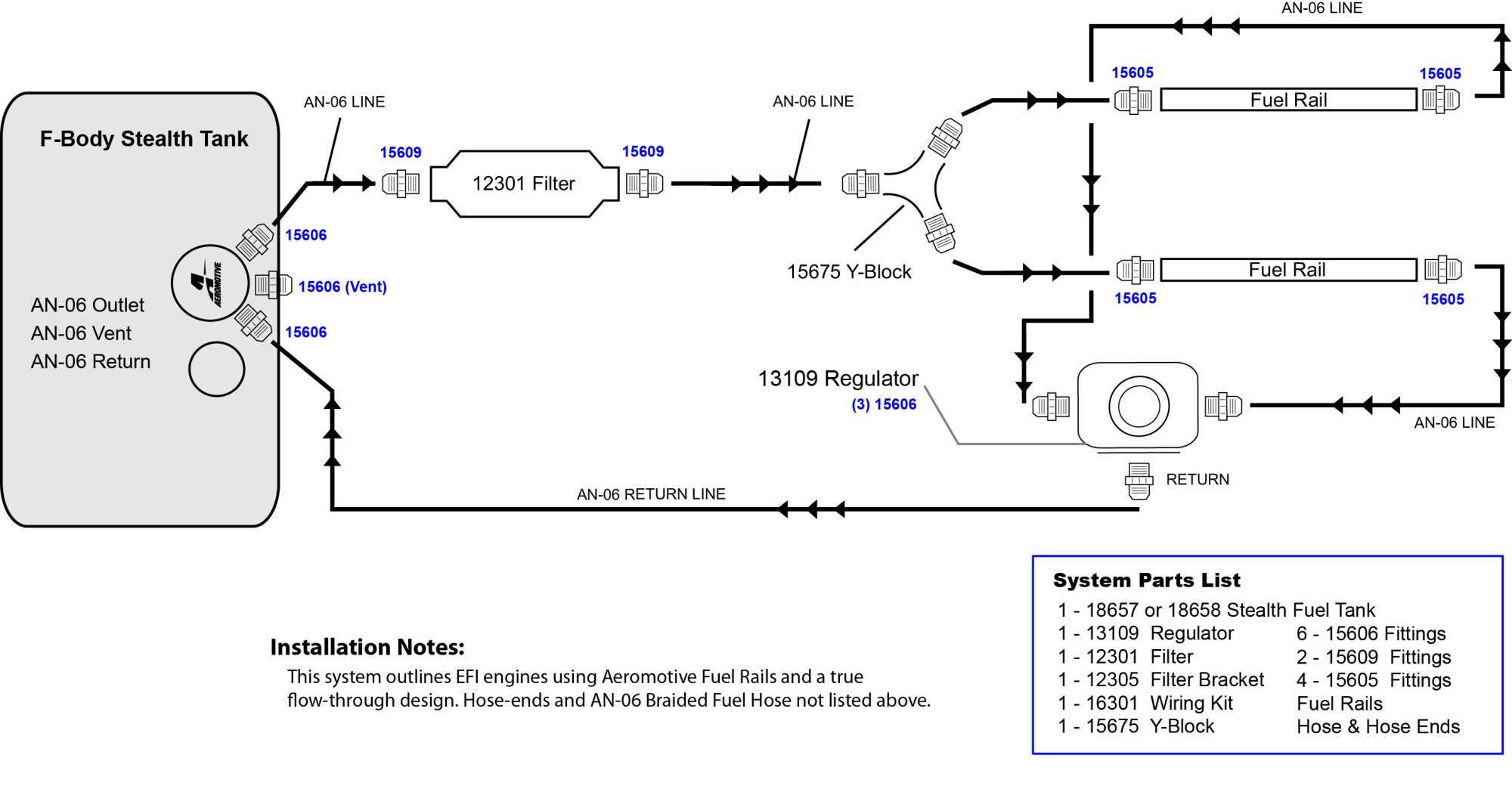 hight resolution of plumbing monkey june 2013 gm fuel pump relay wiring fuel pump plumbing diagram