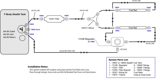 small resolution of plumbing monkey june 2013 gm fuel pump relay wiring fuel pump plumbing diagram