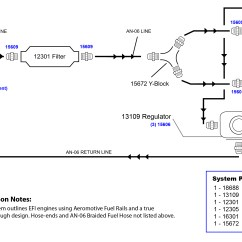 1969 Chevelle Wiring Diagram Sap R 3 Modules Fuel Line Get Free Image About