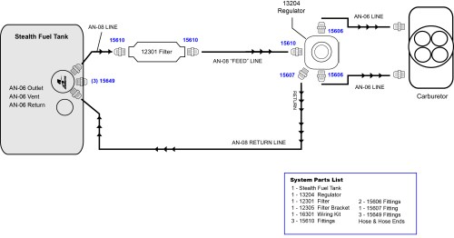 small resolution of dodge stealth wiring diagram dodge wiring diagrams