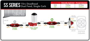 TStyle Carbureted Fuel Pump Diagrams – Aeromotive, Inc