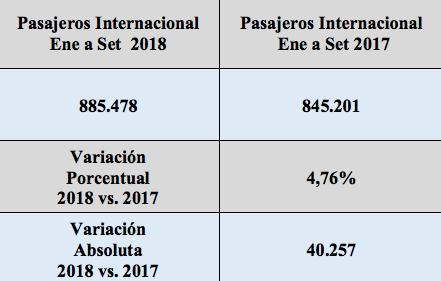 Captura de pantalla 2018-10-28 a la(s) 17.50.43
