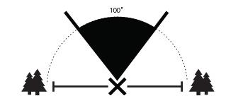 Cone de réception
