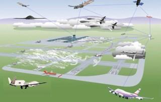 contrôle aérien des drones vu par la NASA