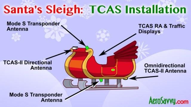 Santa Claus Sleigh TCAS AeroSavvy