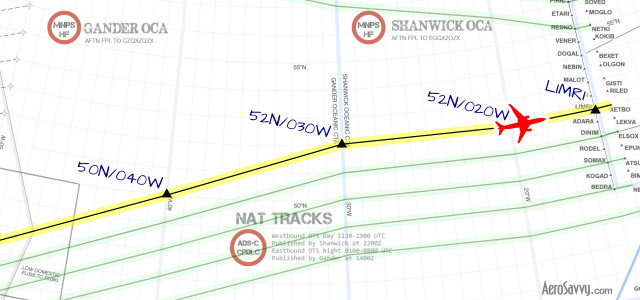 North Atlantic Track LIMRI