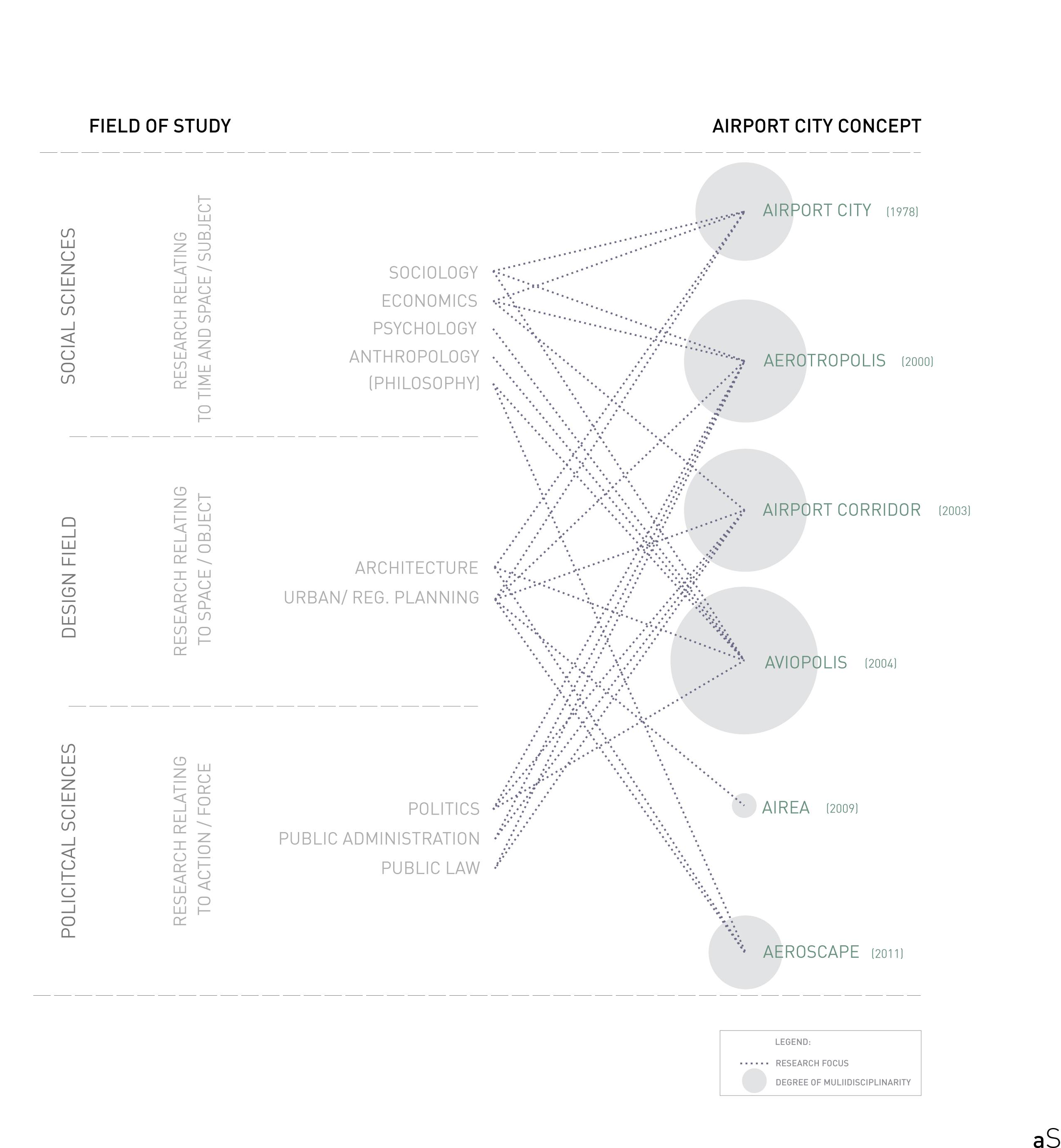 Worksheets. Branches Of Science Worksheet. waytoohuman