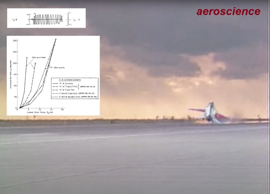 aeroscience | The greatest science and passion of all