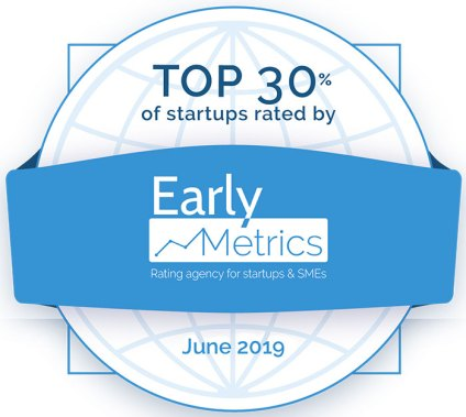 Early Metrics Top 30%