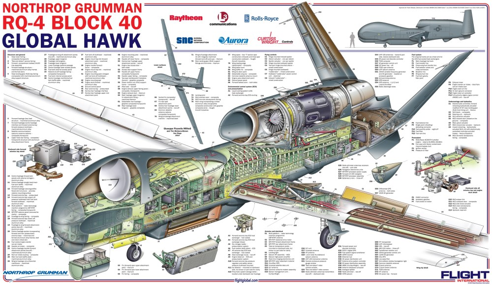 medium resolution of next generation of global hawks ready to roll aerospace global hawk information global hawk diagram