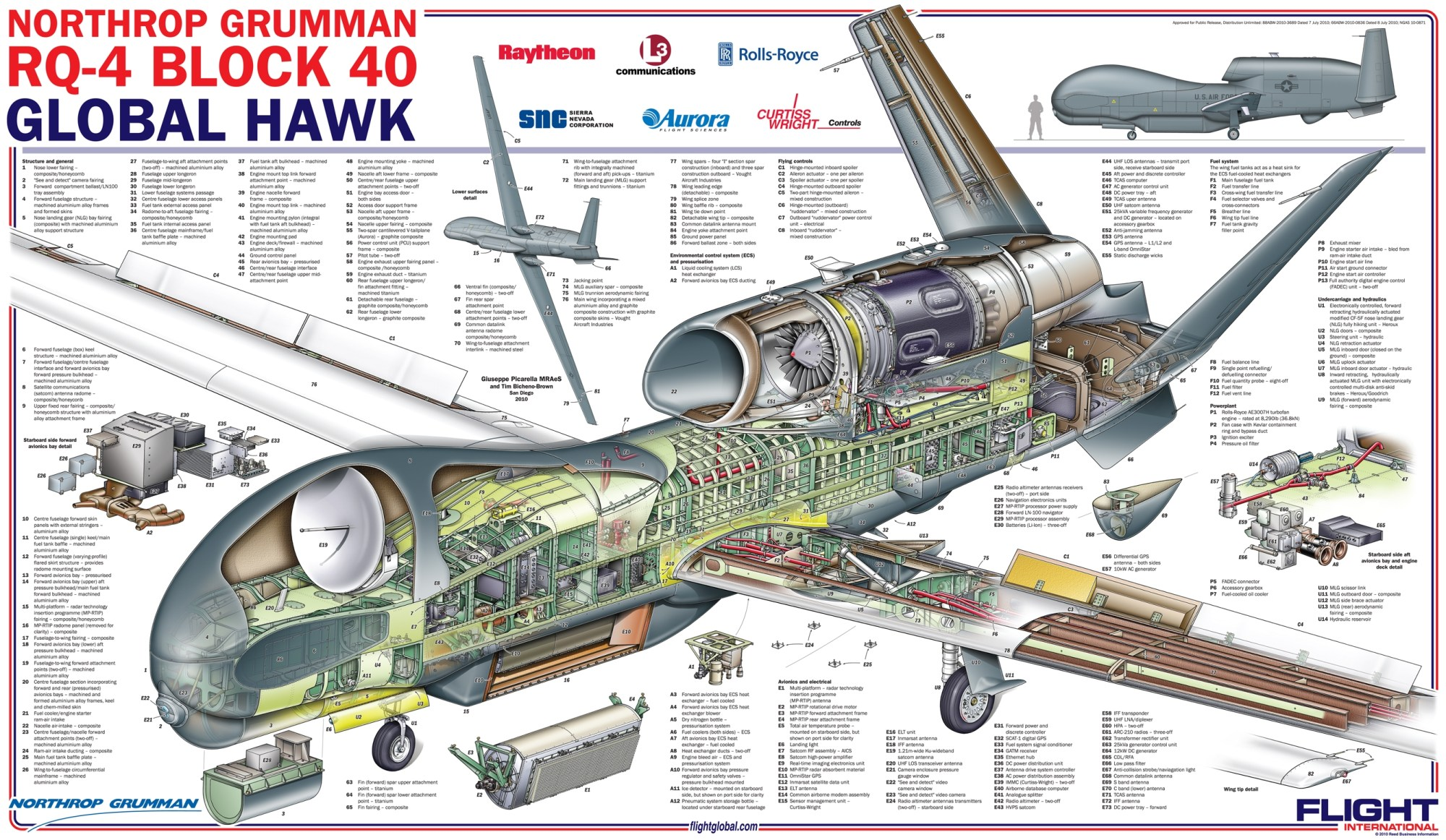 hight resolution of next generation of global hawks ready to roll aerospace global hawk information global hawk diagram