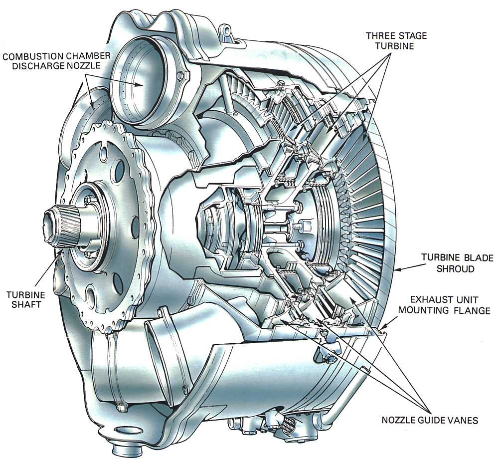 hight resolution of triple stage turbine 2