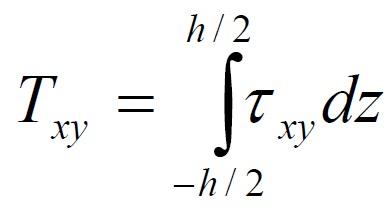 Aerospace Engineering Design Aerospace Engineer Math