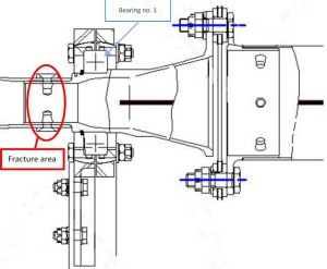 EC130B4 Accident: Incorrect TRDS Bearing Installation