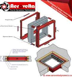 all ductwork should be fitted with volume control dampers fire dampers that have been tested upon installation  [ 960 x 960 Pixel ]