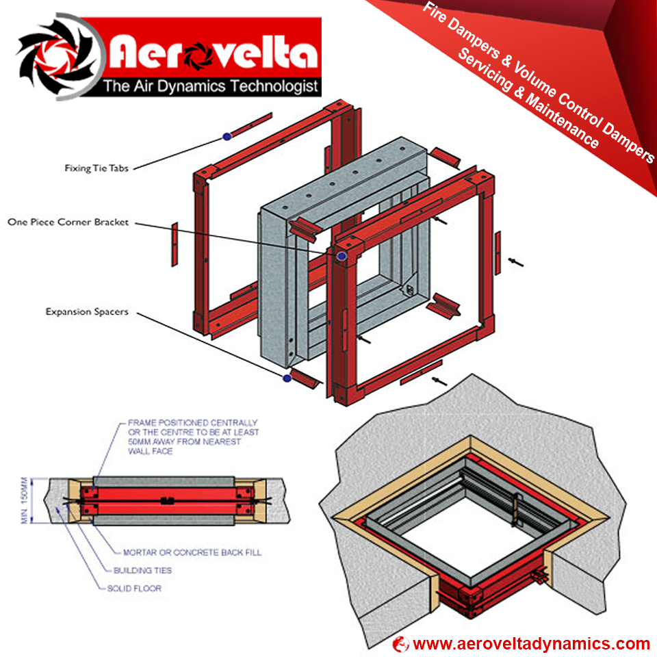 hight resolution of all ductwork should be fitted with volume control dampers fire dampers that have been tested upon installation