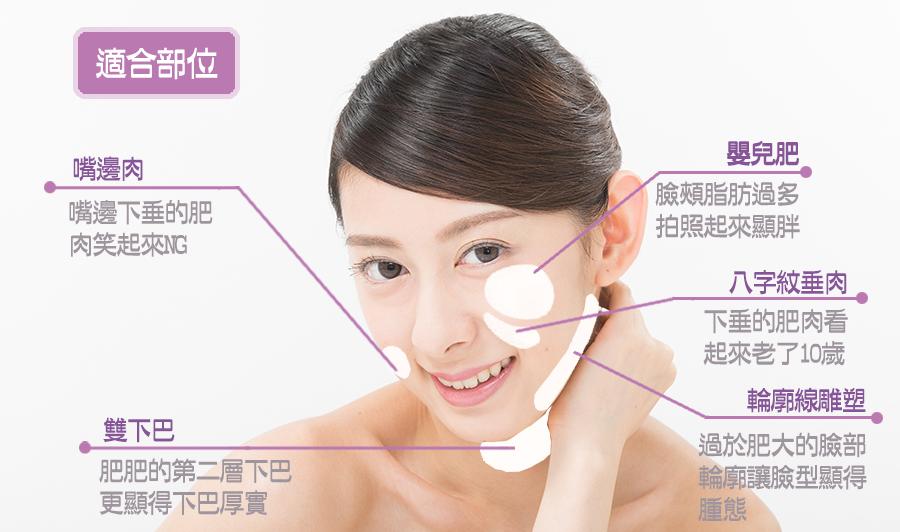 消脂針適合施打臉部位