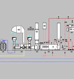 4 8 mw simple cycle cogeneration plant with a gas turbine and a hrsg able to produce 15 t h of saturated steam  [ 1200 x 675 Pixel ]