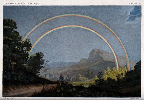 Coloured lithograph, 1868, depicting a double rainbow, by René Henri Digeon after Étienne Antoine Eugène Ronjat