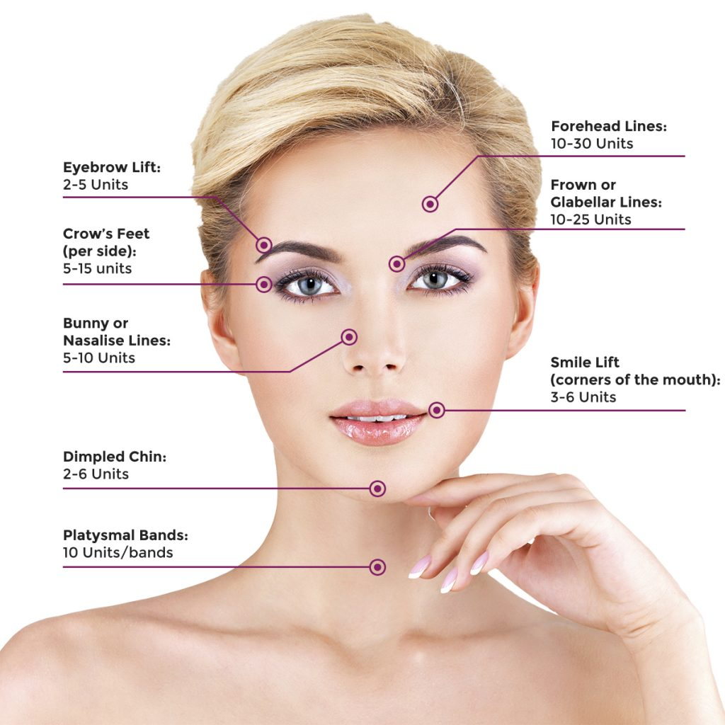 BOTOX Aesthetic Solutions NY Botox Specialist Queens