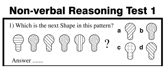 Why does non-verbal reasoning form such an important part