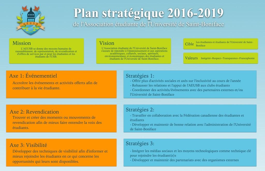 plan-strategique